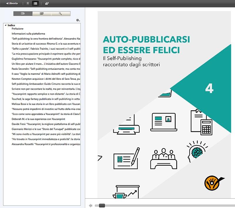 realizzare l'indice per un ebook idoneo per Amazon