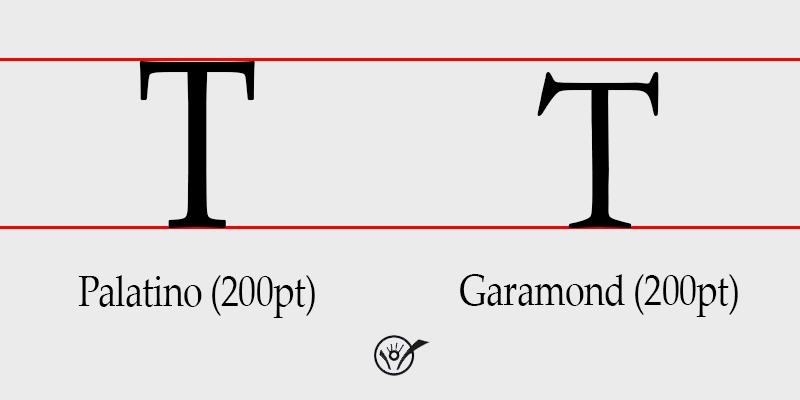 esempio dimensioni font in pt