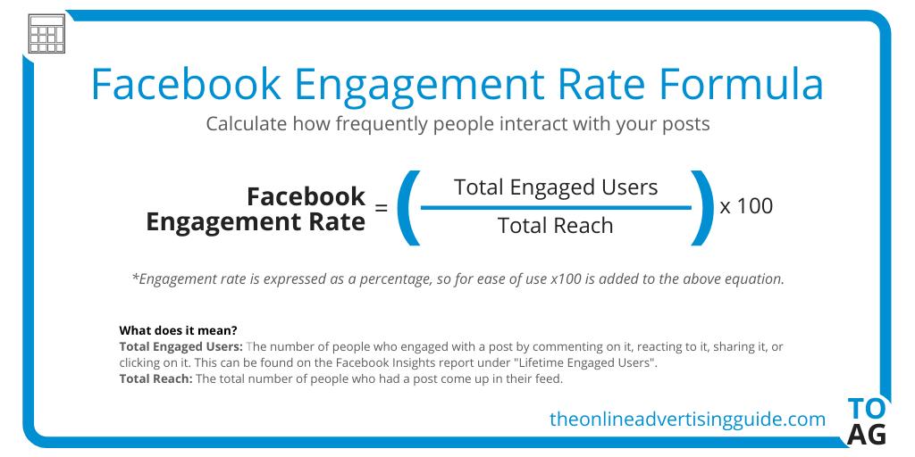 Come calcolare l'engagement rate di facebook
